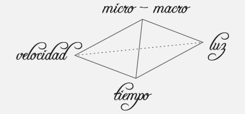 invisible-tetraedro